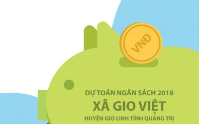 Báo cáo ngân sách nhà nước dành cho công dân năm 2018 xã Gio Việt